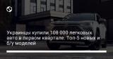Украинцы купили 108 000 легковых авто в первом квартале. Топ-5 новых и б/у моделей